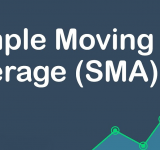 Simple Moving average – SMA