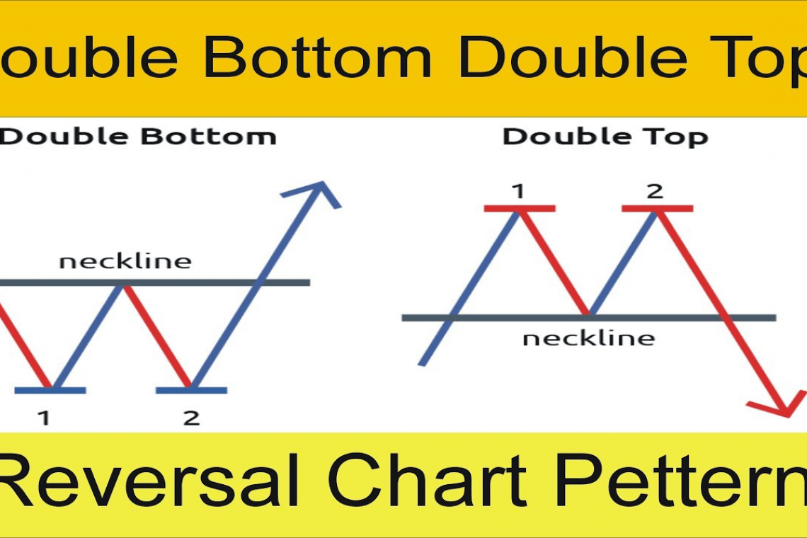Double tops and double bottoms - usage of the pattern