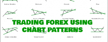 How to use and remember all of the trading patterns?