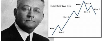 Elliott theory - another step to bein a trading pro