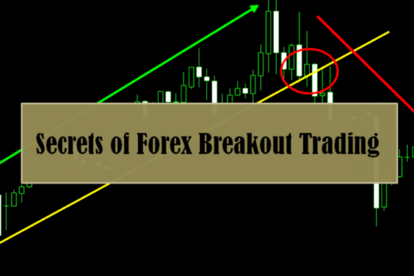 Breakouts and volatile markets - new topic.